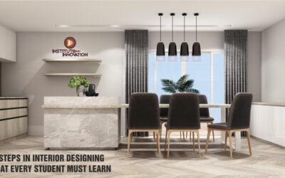 Steps in Interior Designing